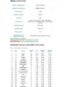 Анализ SEO статей онлайн.