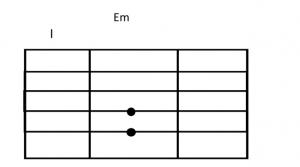 гитарный аккорд Em