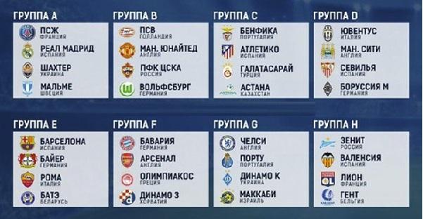 Лига Чемпионов клубы